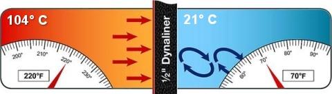 Bardages et panneaux base de ciment, verre, stratifi, etc. sur