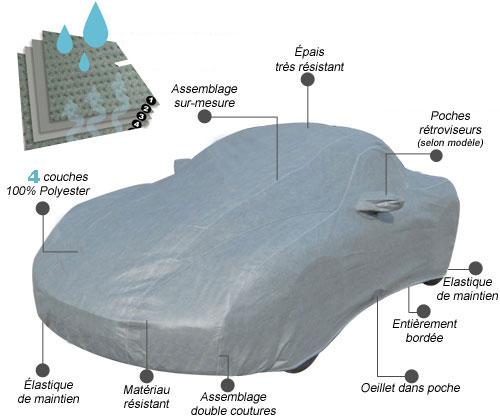 Housse protection voiture sur mesure mercedes slk r170 - Housse de coussin sur mesure ...